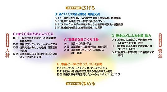foresapo-sasaeru-kigyou_img4
