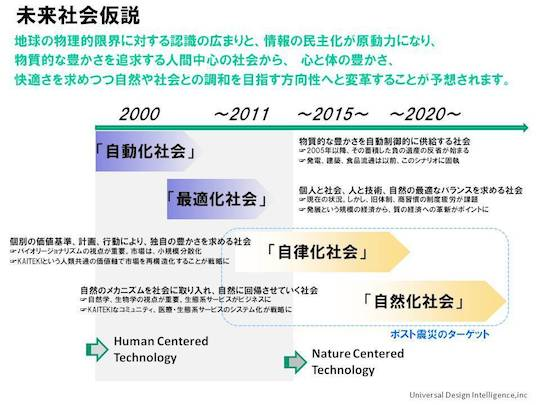 sympo20131212_035