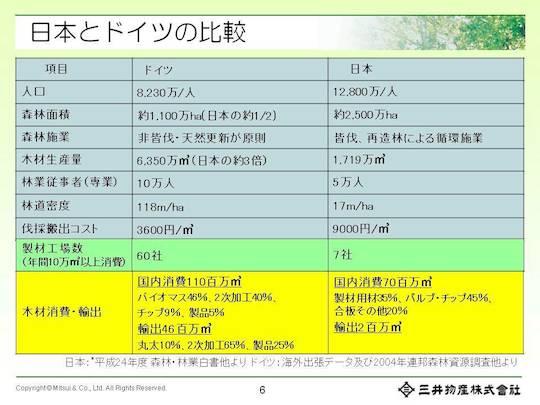 sympo20131212_039