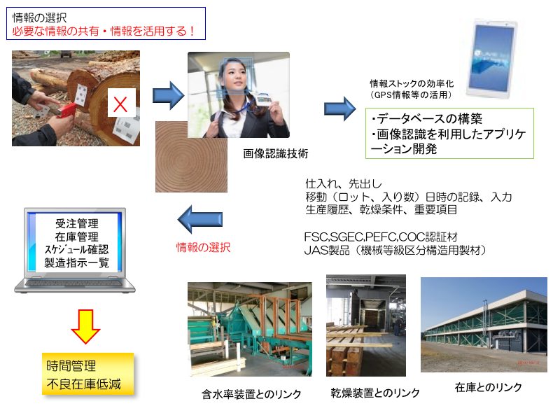 sympo201607_kawasaki20