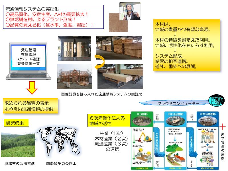 sympo201607_kawasaki21