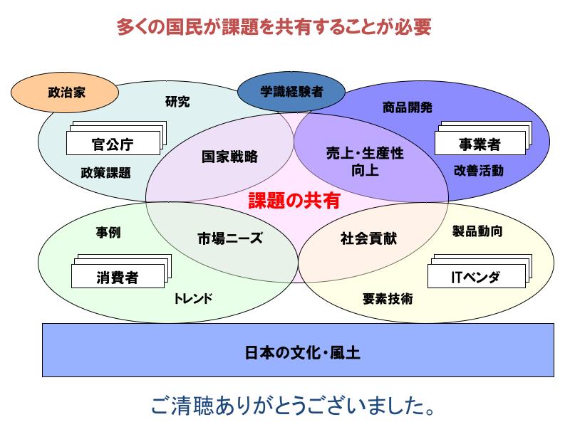 sympo201607_kawasaki42